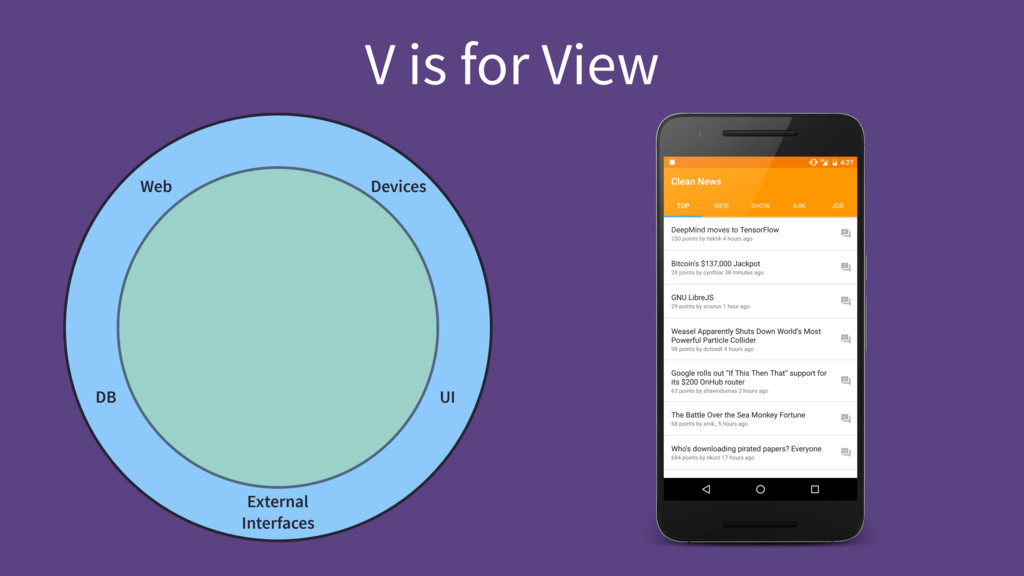 V is for View Devices Web DB UI External Interf...