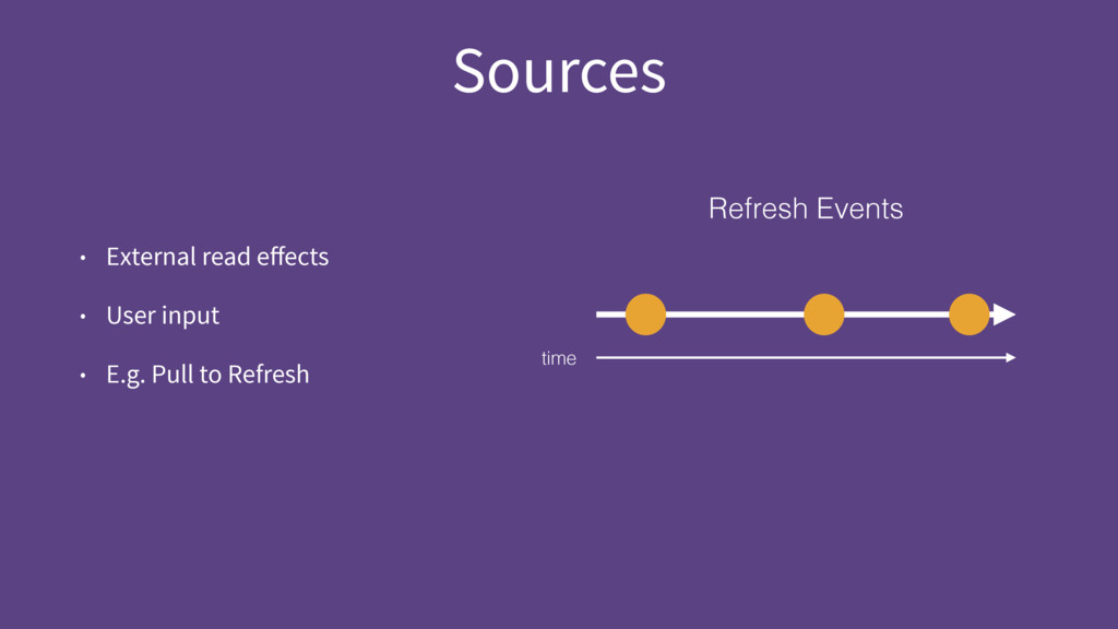 Sources • External read effects • User input • E...