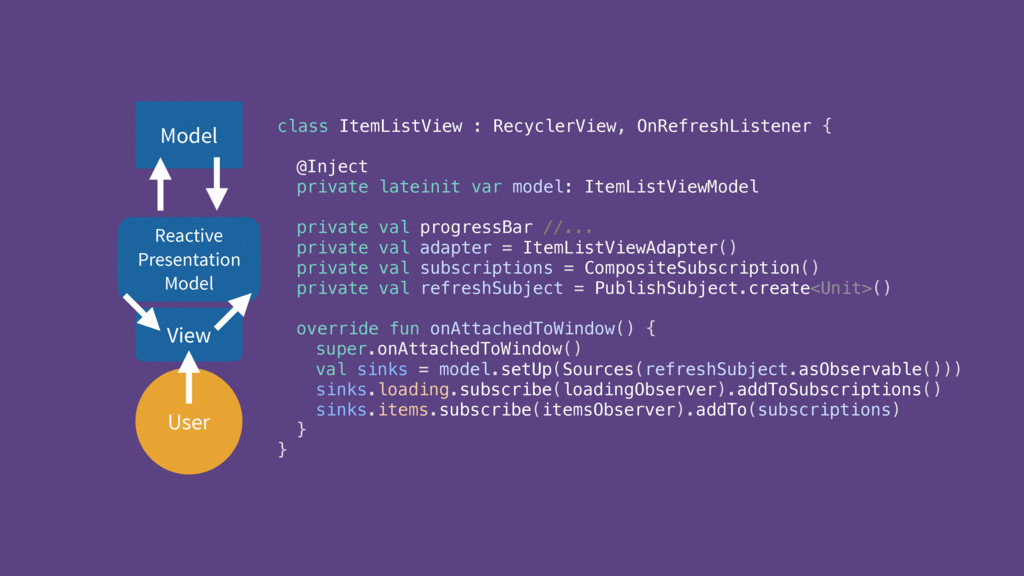class ItemListView : RecyclerView, OnRefreshLis...