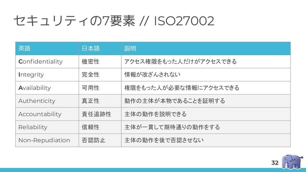 セキュリティの7要素 // ISO27002 英語 日本語 説明 Confidentiality...