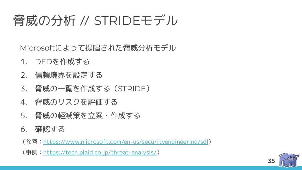 脅威の分析 // STRIDEモデル Microsoftによって提唱された脅威分析モデル 1....