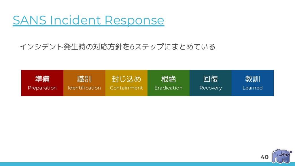SANS Incident Response インシデント発生時の対応方針を6ステップにまとめ...
