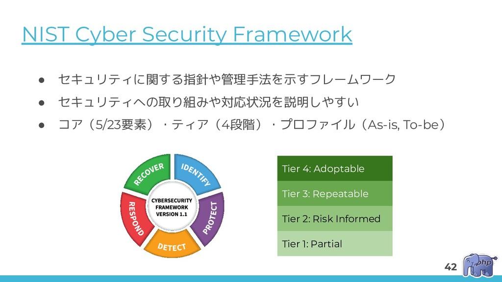 NIST Cyber Security Framework ● セキュリティに関する指針や管理...