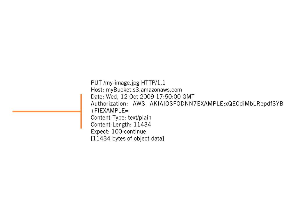PUT /my-image.jpg HTTP/1.1 Host: myBucket.s3.am...