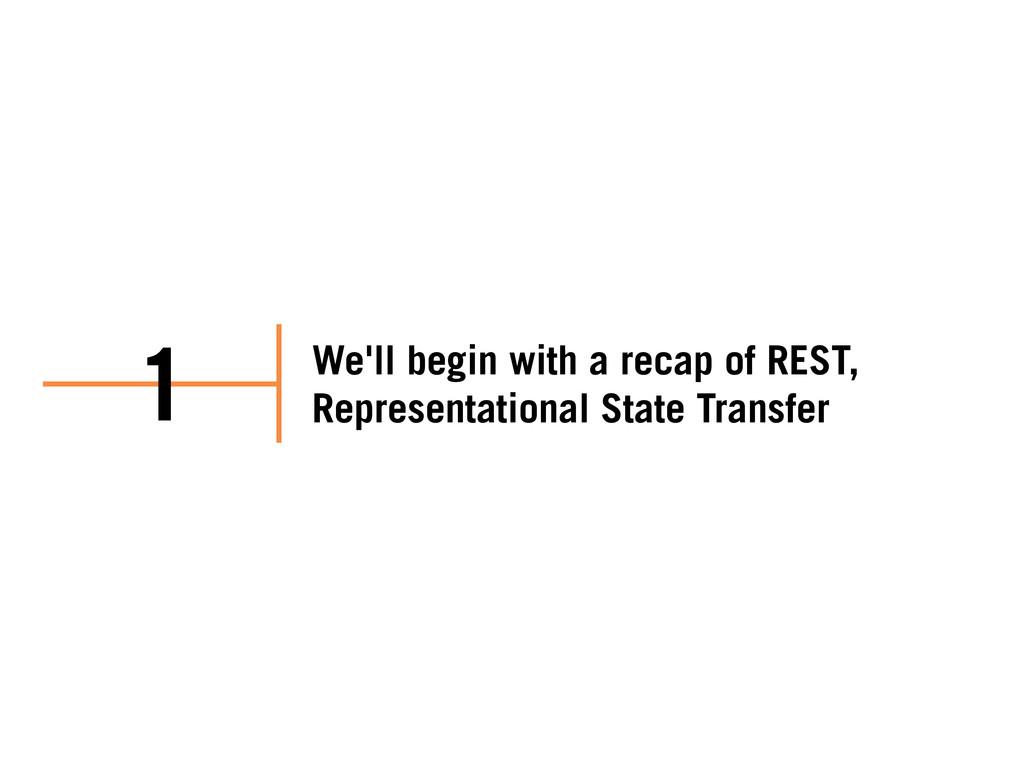 We'll begin with a recap of REST, Representatio...