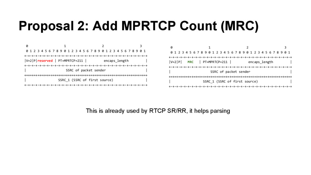 Proposal 2: Add MPRTCP Count (MRC) 0 1 2 3 0 1 ...