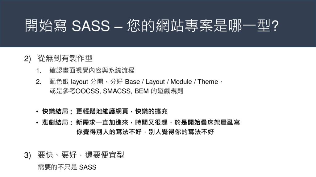 開始寫 SASS – 您的網站專案是哪一型? 2) 從無到有製作型 1. 確認畫面視覺內容與系...