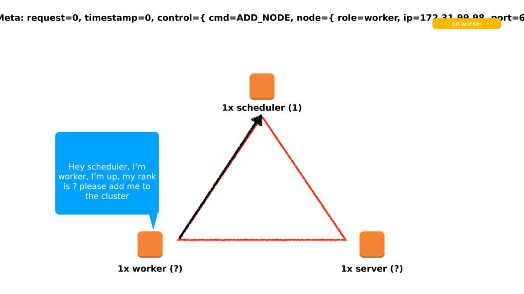 1x scheduler (1) 1x worker (?) 1x server (?) He...