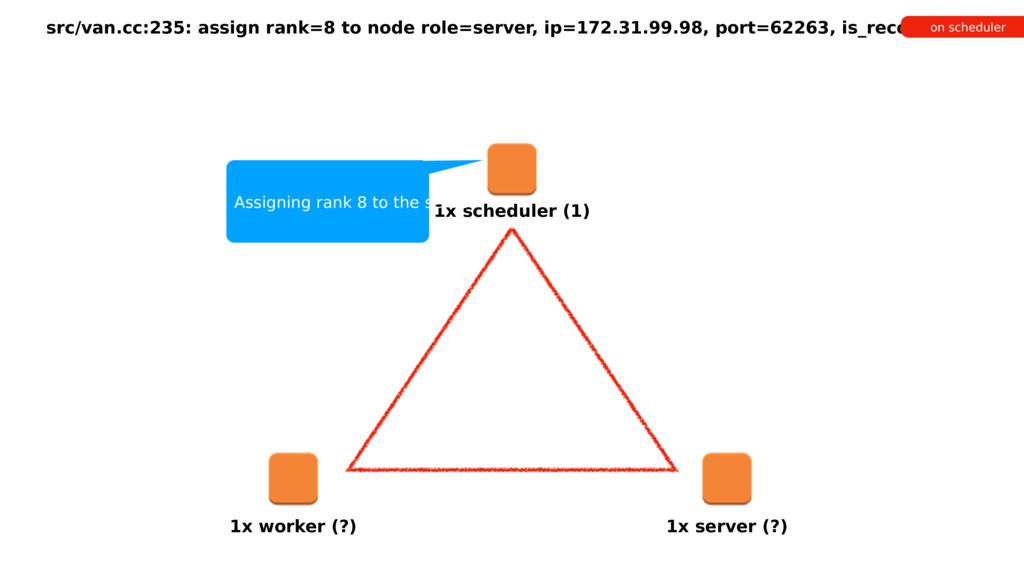 1x scheduler (1) 1x worker (?) 1x server (?) As...