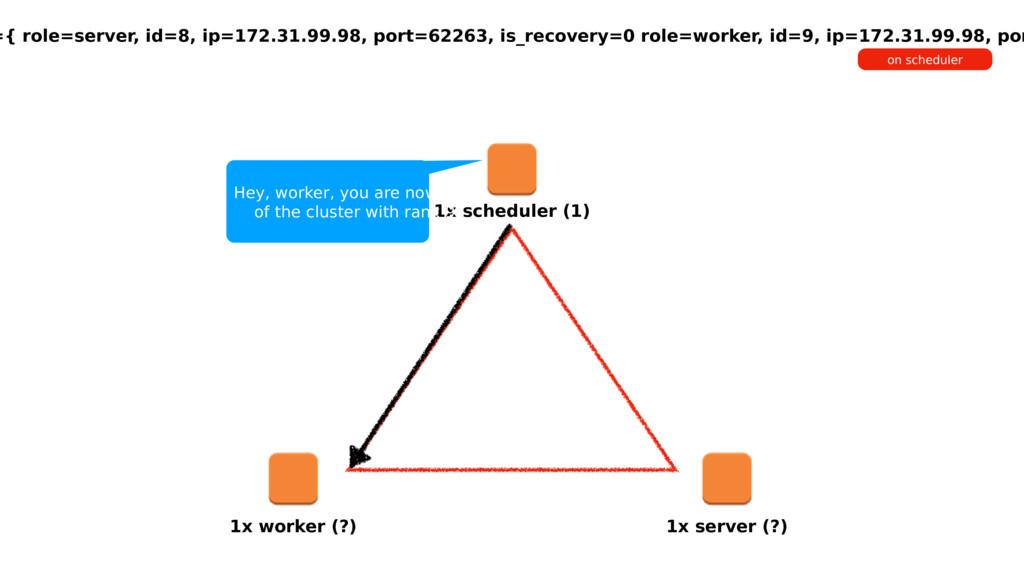 1x scheduler (1) 1x worker (?) 1x server (?) ={...