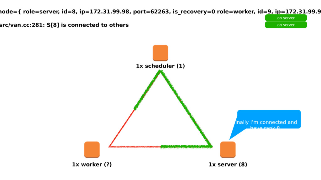 1x scheduler (1) 1x worker (?) 1x server (8) no...