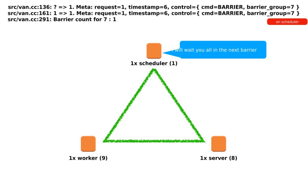 1x scheduler (1) 1x worker (9) 1x server (8) I ...