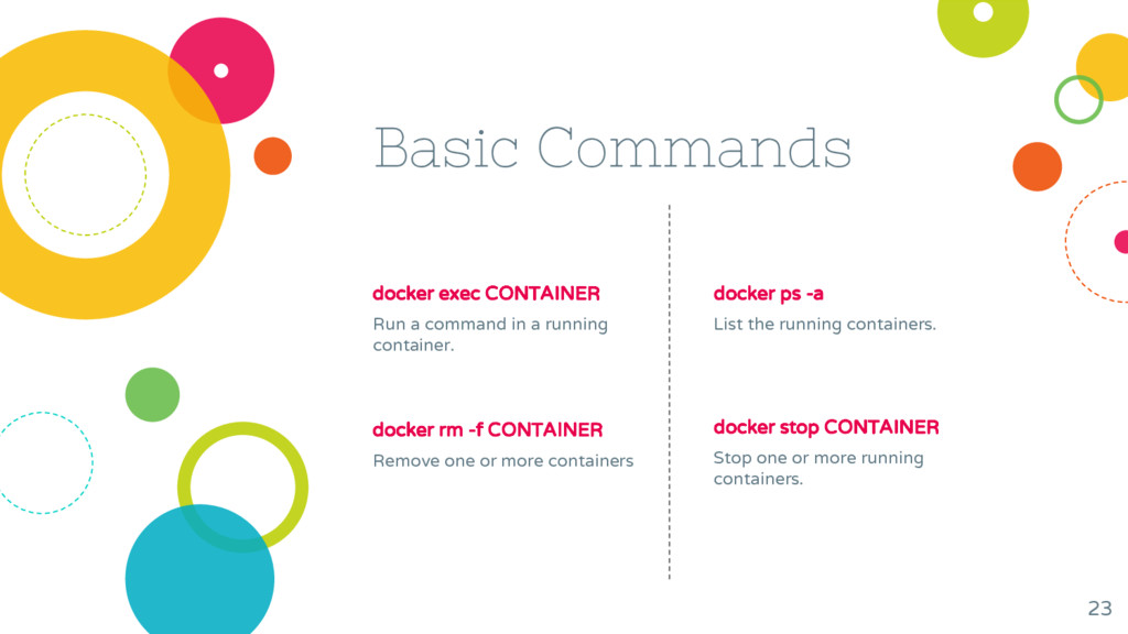 Basic Commands docker exec CONTAINER Run a comm...