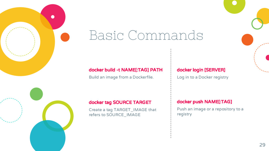 Basic Commands docker build -t NAME[:TAG] PATH ...