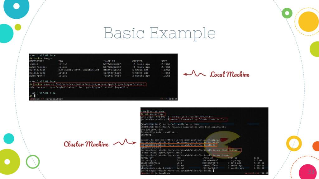 Basic Example L M C M 33