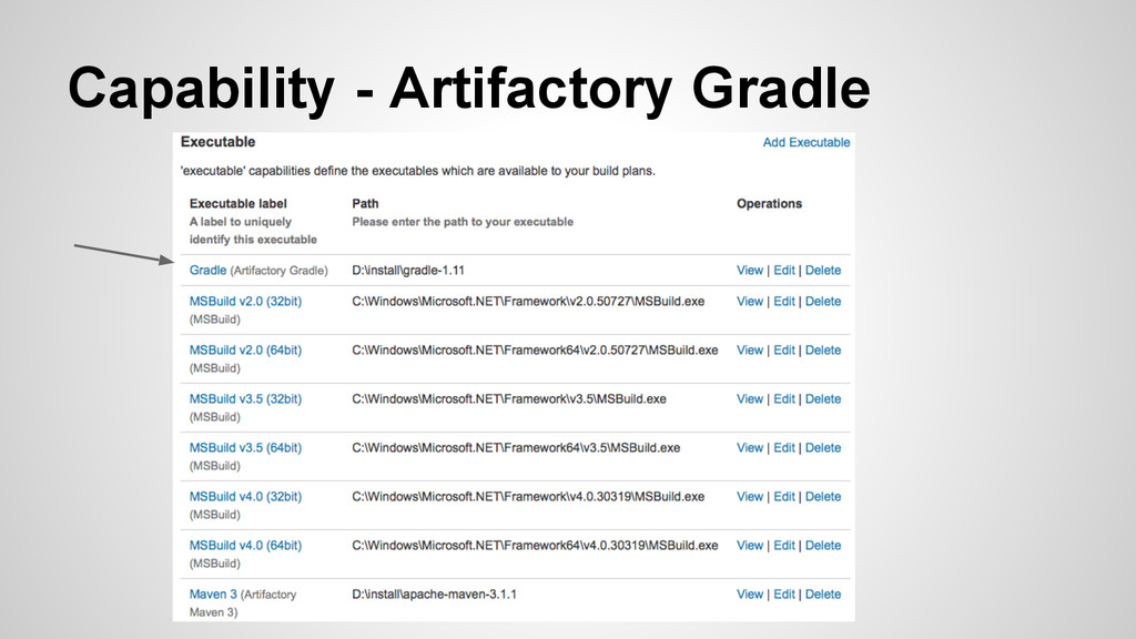 Capability - Artifactory Gradle