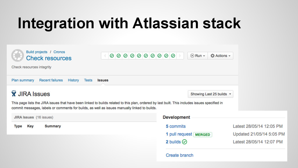 Integration with Atlassian stack