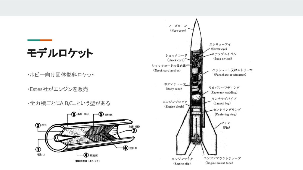 モデルロケット ・ホビー向け固体燃料ロケット ・Estes社がエンジンを販売 ・全力積ごとにA...