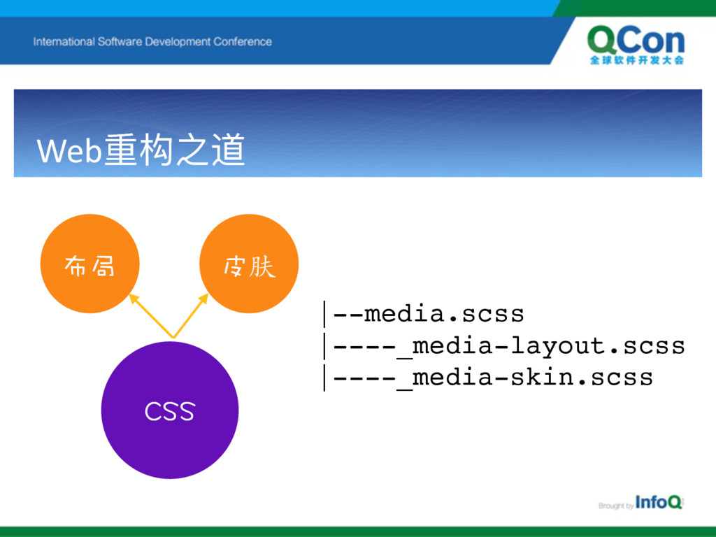 Web᯿ԏ᭲ %55 〣 䣎肤 |--media.scss |----_media-la...