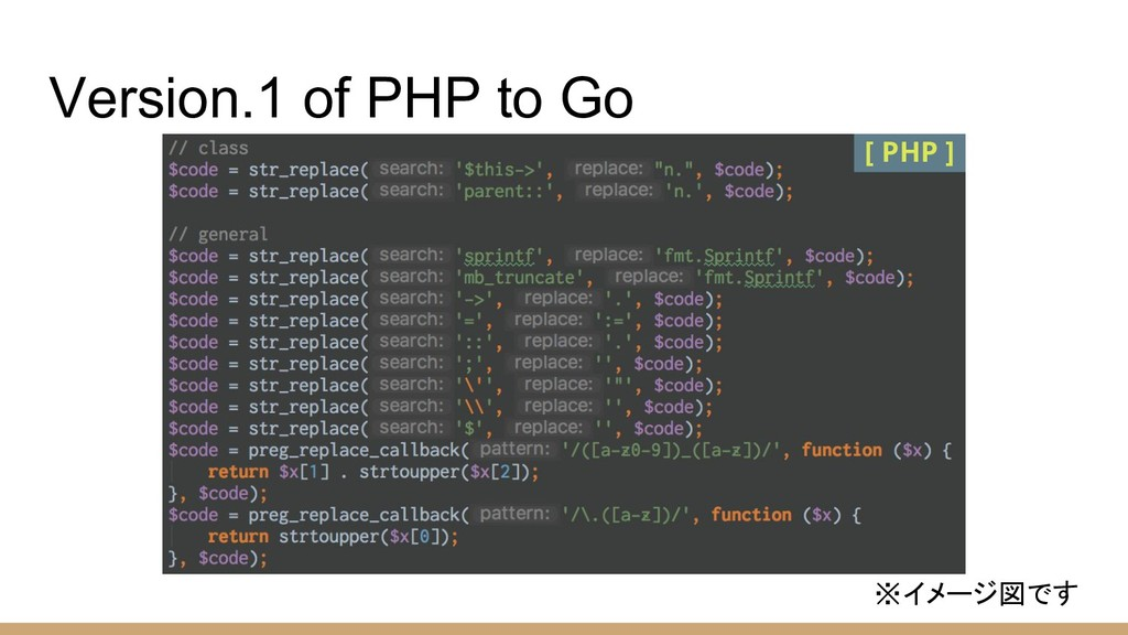 Version.1 of PHP to Go ※イメージ図です [ PHP ]
