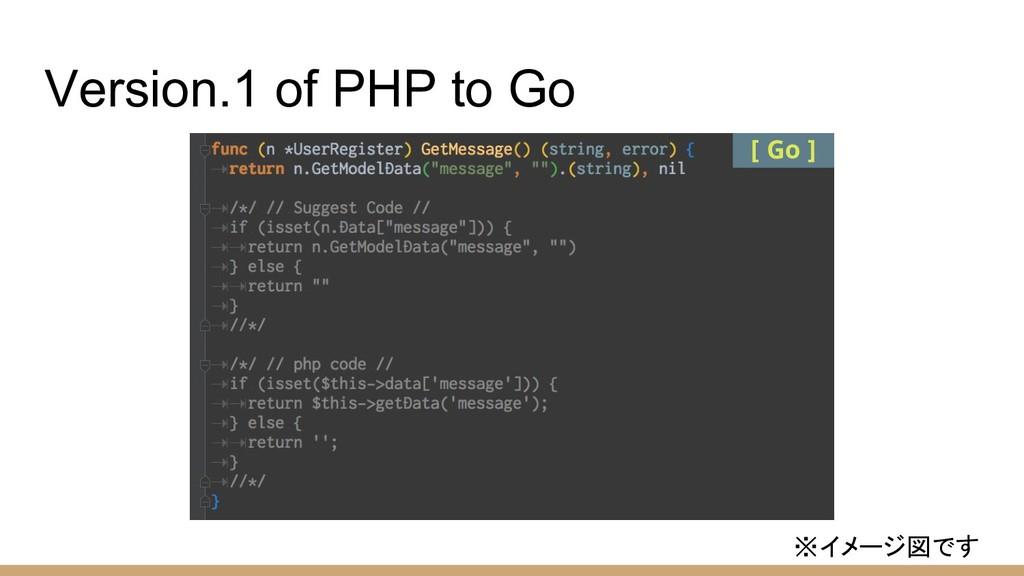 Version.1 of PHP to Go ※イメージ図です [ Go ]