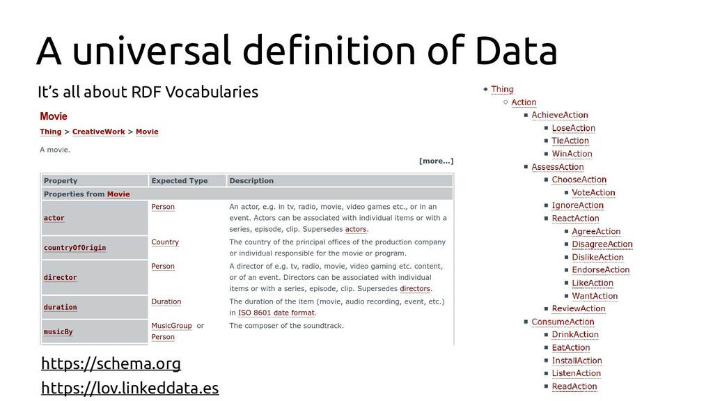 A universal definition of Data It's all about R...