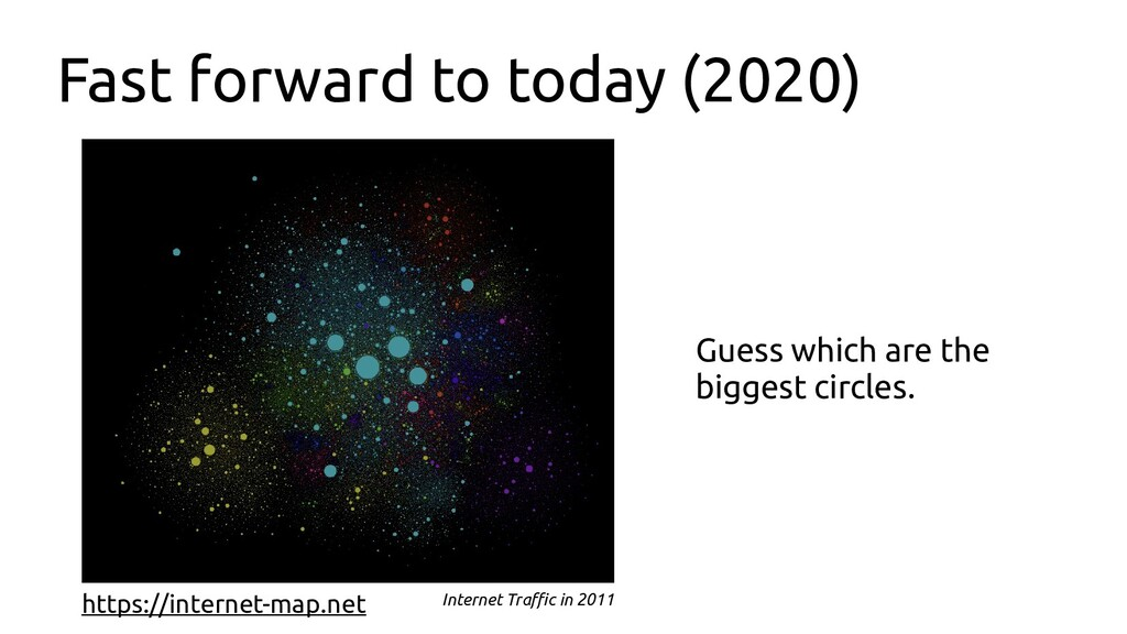 Fast forward to today (2020) https://internet-m...