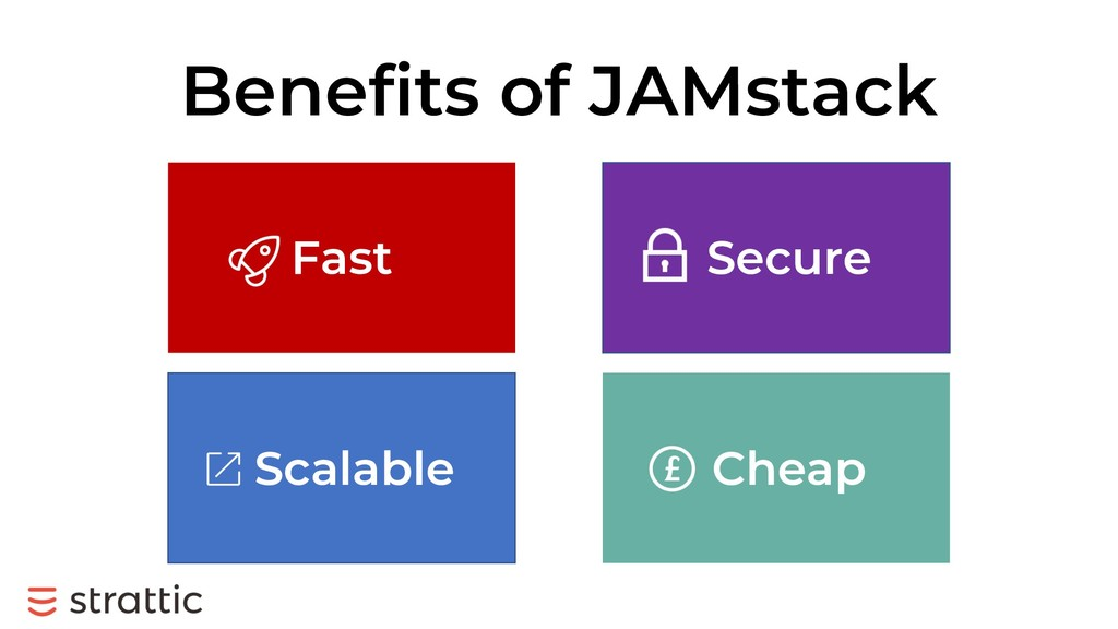 Benefits of JAMstack Fast Secure Scalable Cheap