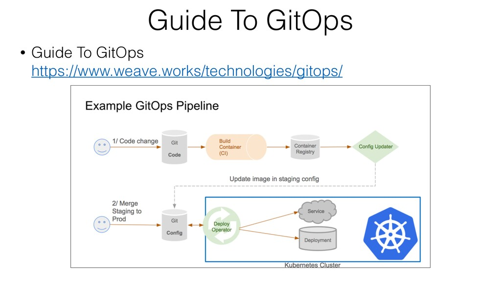 Guide To GitOps • Guide To GitOps