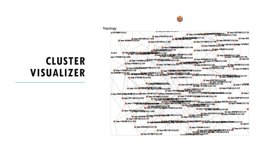 CLUSTER VISUALIZER