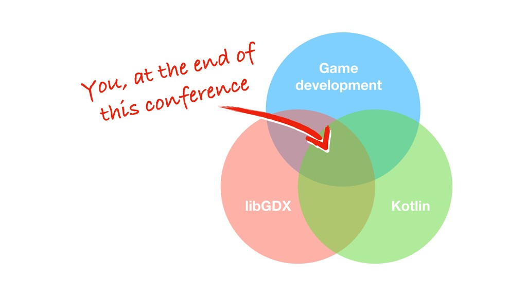 You, at the end of  this conference Game  dev...