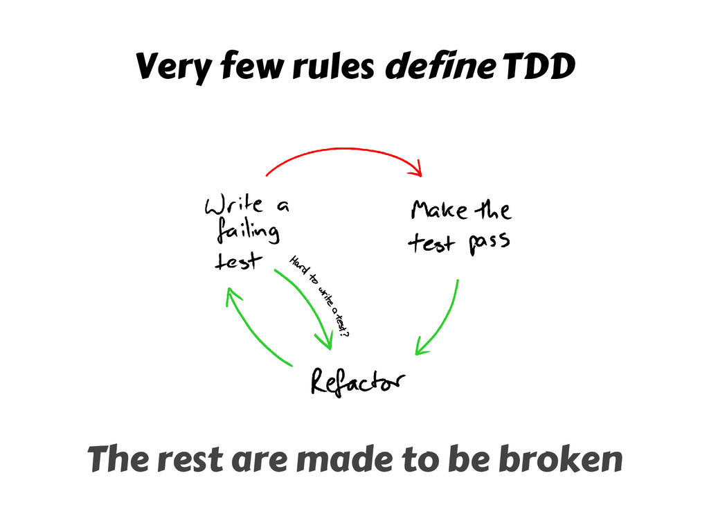 Very few rules define TDD The rest are made to ...