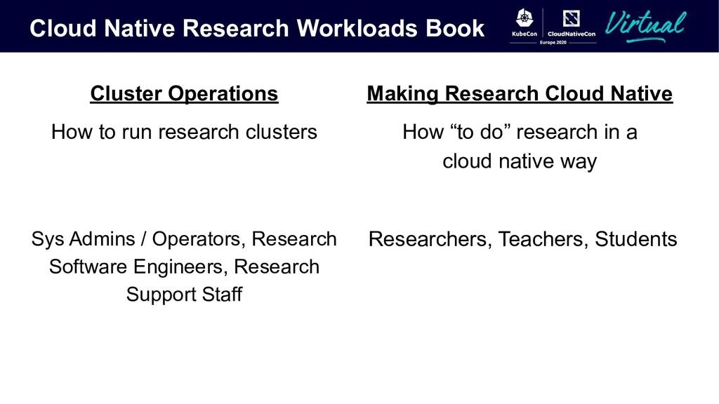 Cloud Native Research Workloads Book Cluster Op...
