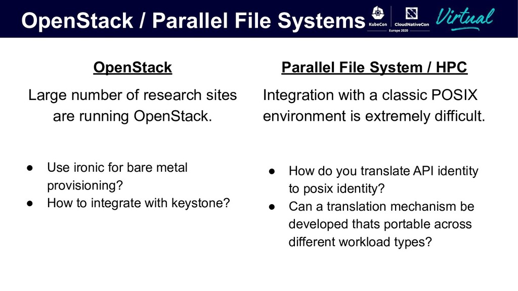 OpenStack / Parallel File Systems OpenStack Lar...