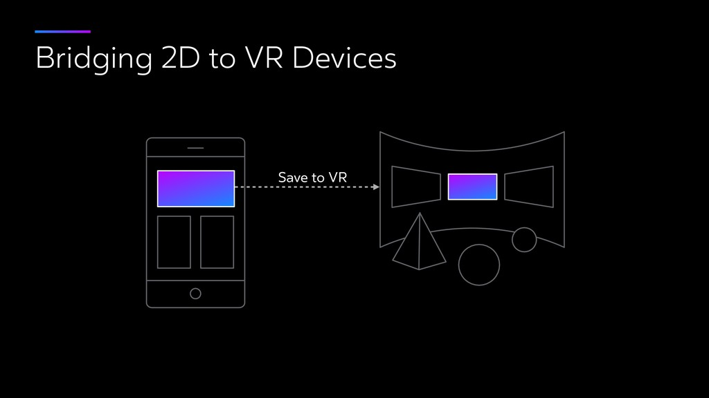 Bridging 2D to VR Devices Save to VR