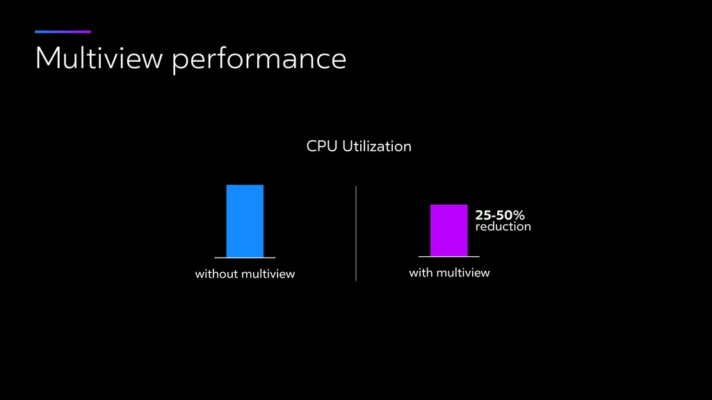 Multiview performance without multiview with mu...