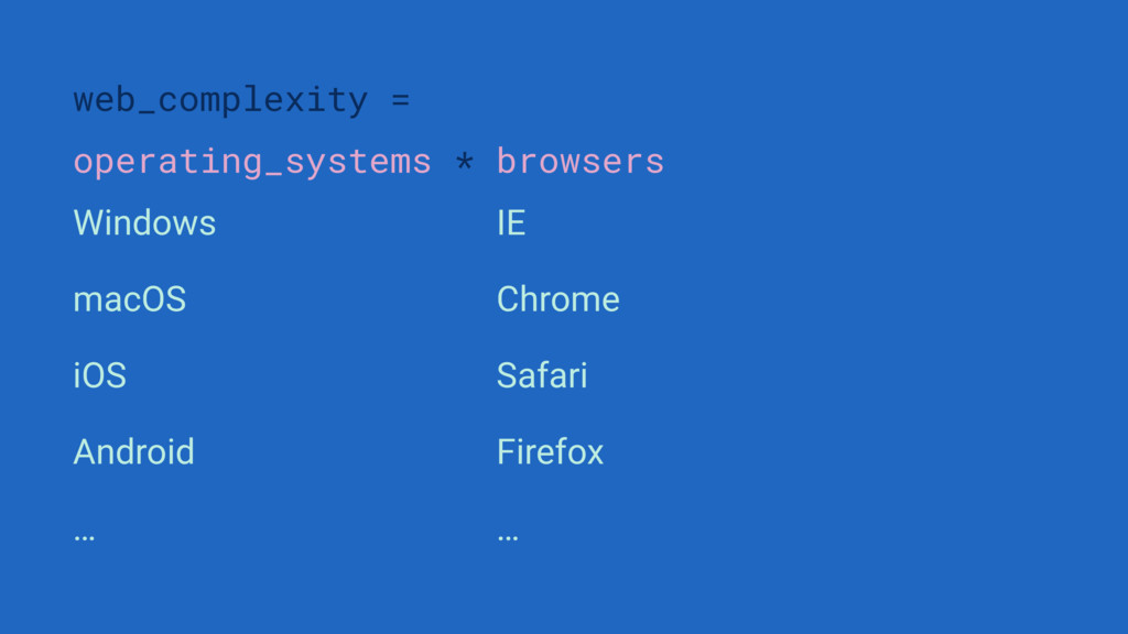 web_complexity = operating_systems * browsers W...