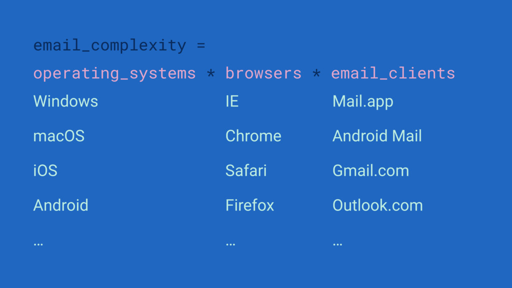 email_complexity = operating_systems * browsers...