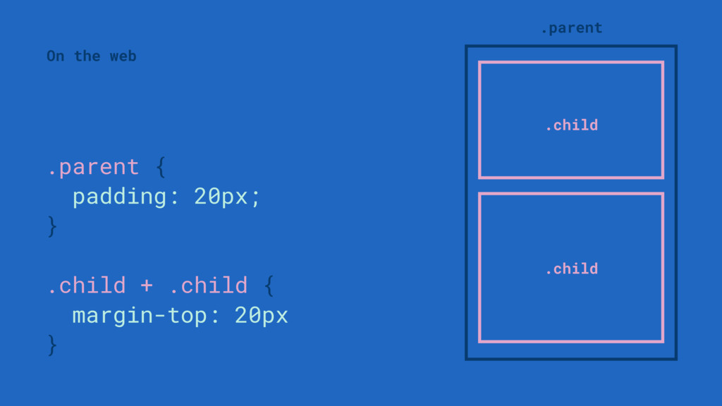 .parent .child .child .parent { padding: 20px; ...