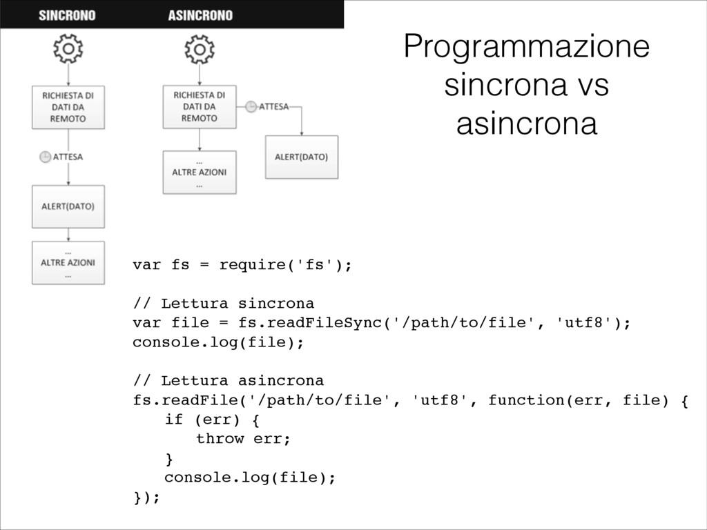Programmazione sincrona vs asincrona var fs = r...