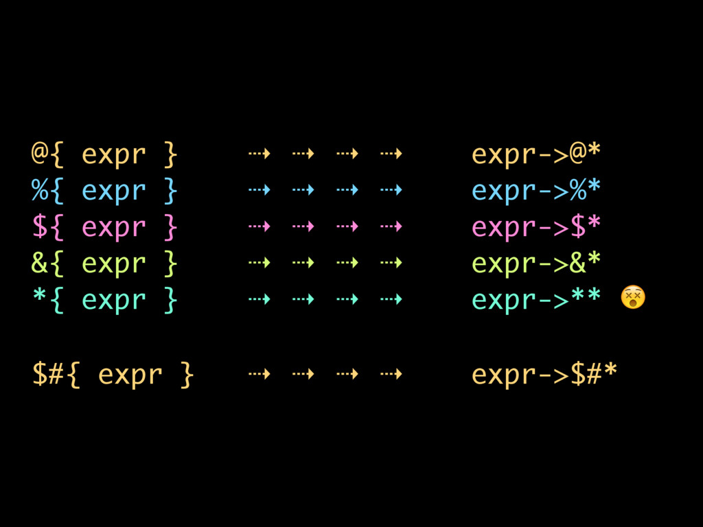 @{ expr } ⇢ ⇢ ⇢ ⇢ expr->@* %{ expr } ⇢ ⇢ ⇢ ⇢ ex...