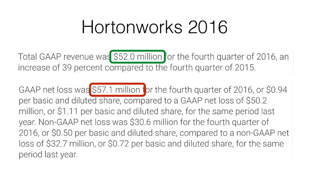 Hortonworks 2016