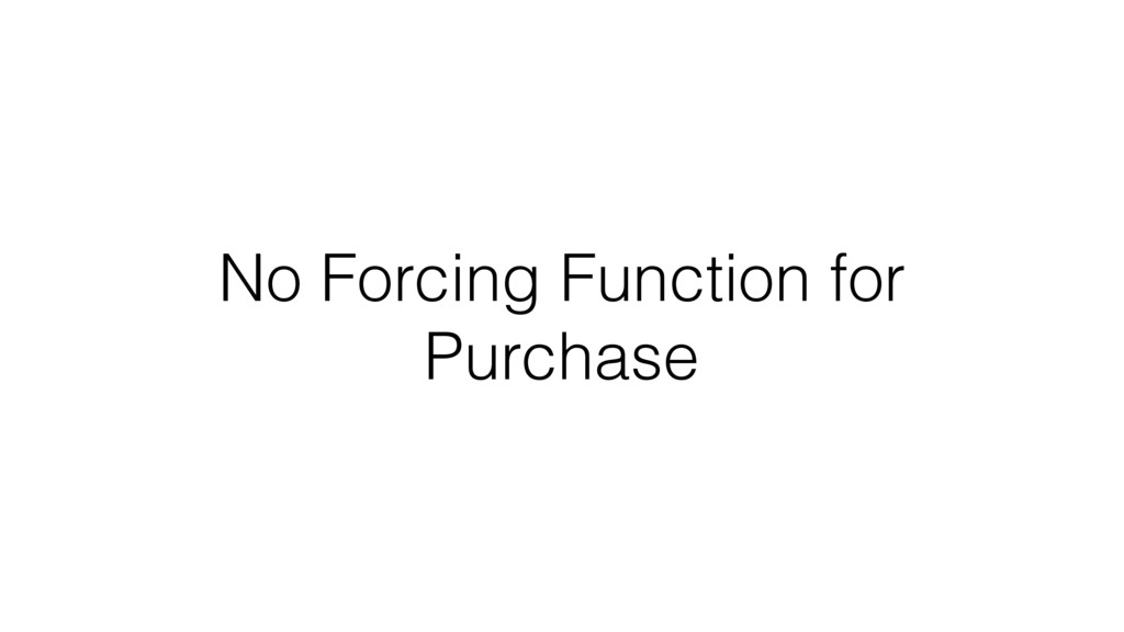 No Forcing Function for Purchase