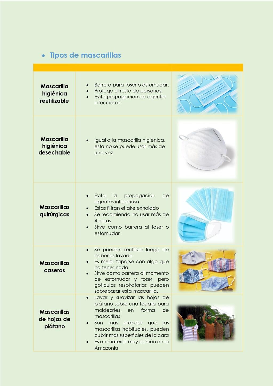 • Tipos de mascarillas Mascarilla higiénica reu...