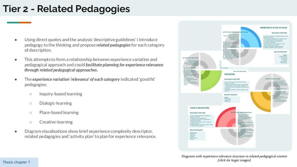 Tier 2 - Related Pedagogies ● Using direct quot...