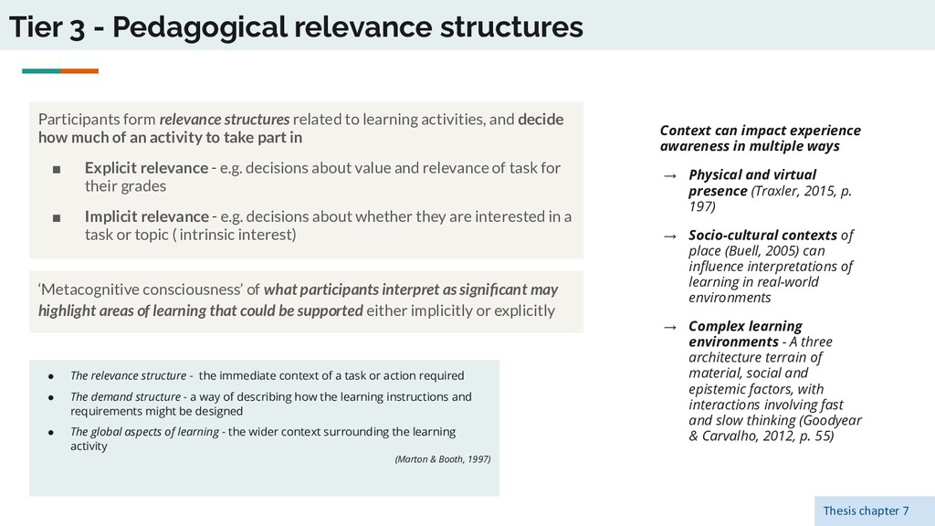 Tier 3 - Pedagogical relevance structures Parti...