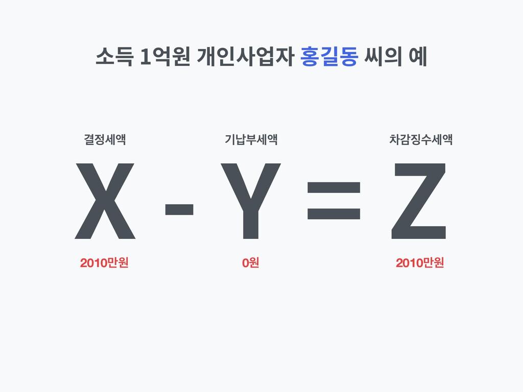 X - Y = Z 소득 1억원 개인사업자 홍길동 씨의 예 2010݅ਗ 0ਗ 2010݅...