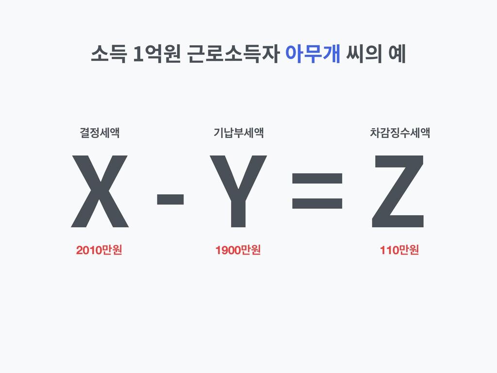 X - Y = Z 소득 1억원 근로소득자 아무개 씨의 예 2010݅ਗ 1900݅ਗ 1...