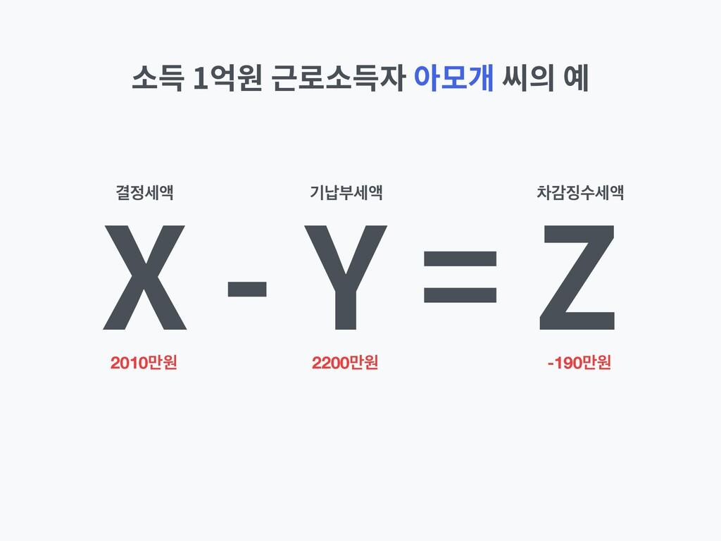 X - Y = Z 소득 1억원 근로소득자 아모개 씨의 예 2010݅ਗ 2200݅ਗ -...